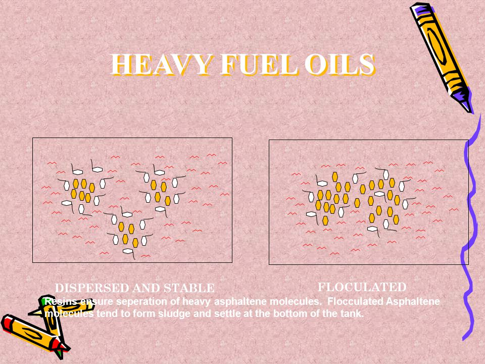 HEAVY FUEL OILS DISPERSED AND STABLE FLOCULATED