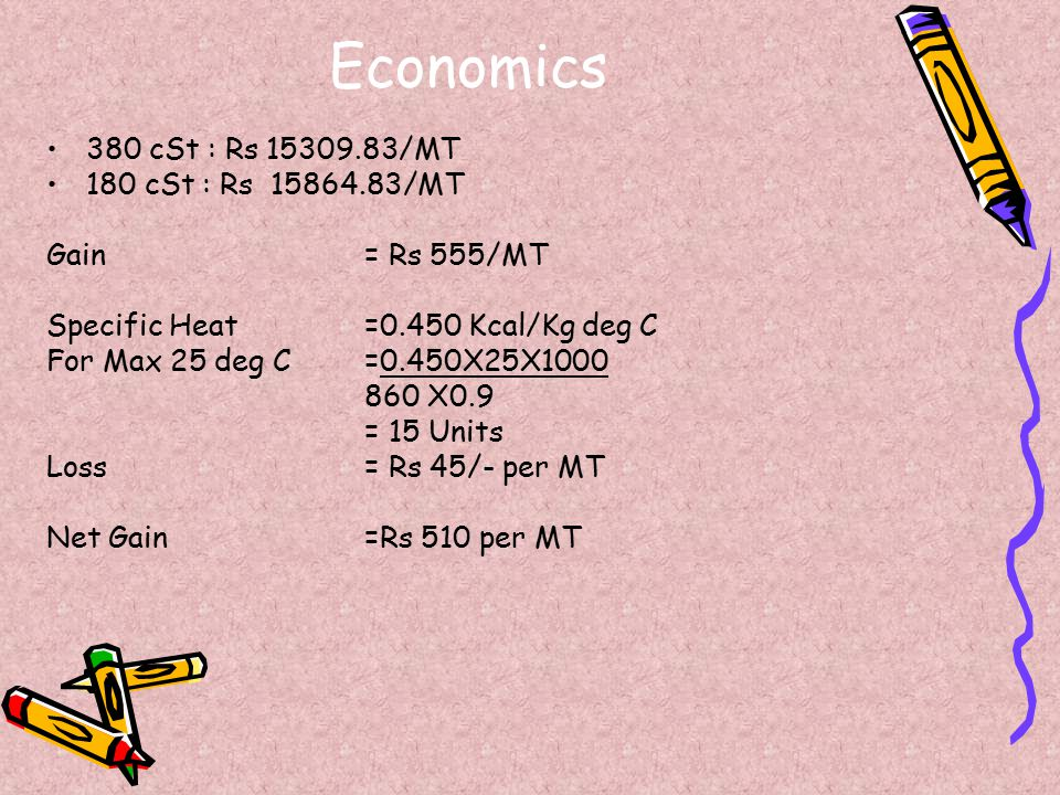 Economics 380 cSt : Rs 15309.83/MT 180 cSt : Rs 15864.83/MT