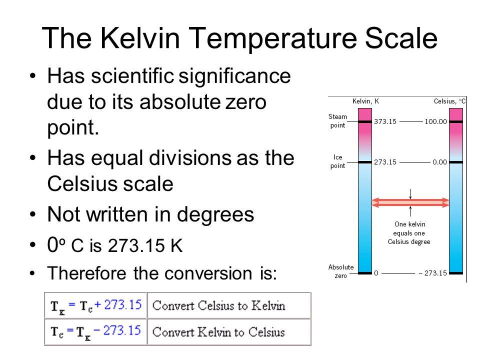 The Kelvin Temperature Scale