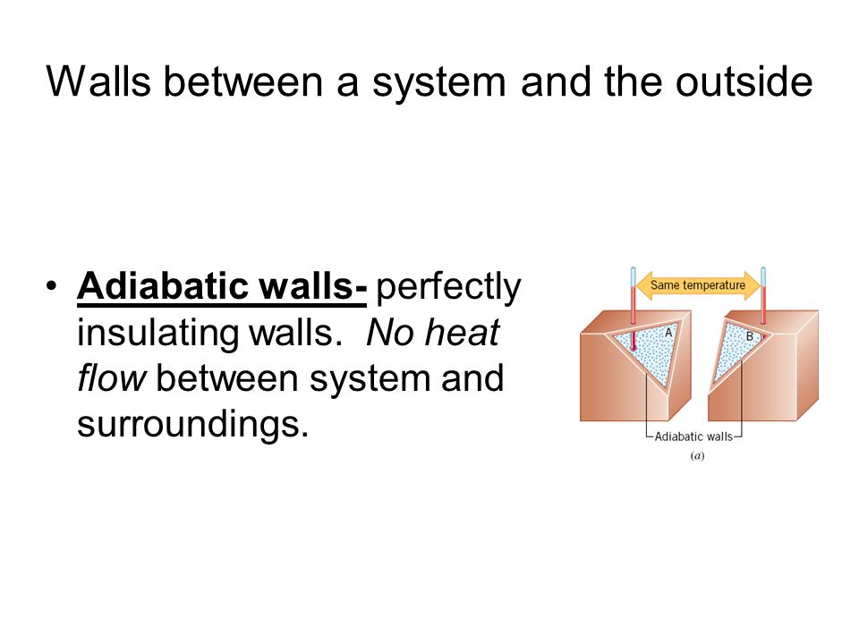 Walls between a system and the outside