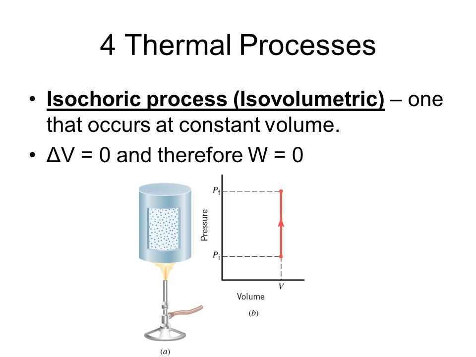 4 Thermal Processes Isochoric process (Isovolumetric) – one that occurs at constant volume.