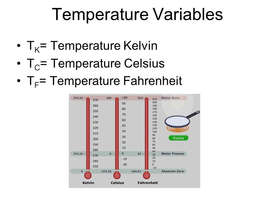 Temperature Variables
