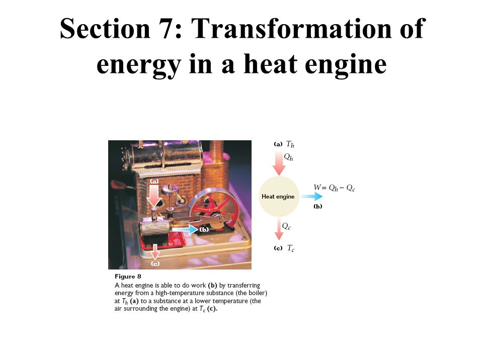 Section 7: Transformation of energy in a heat engine
