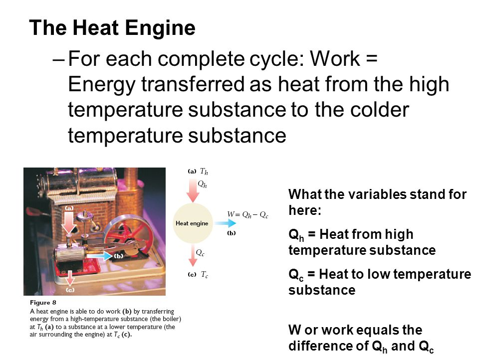 The Heat Engine For each complete cycle: Work = Energy transferred as heat from the high temperature substance to the colder temperature substance.
