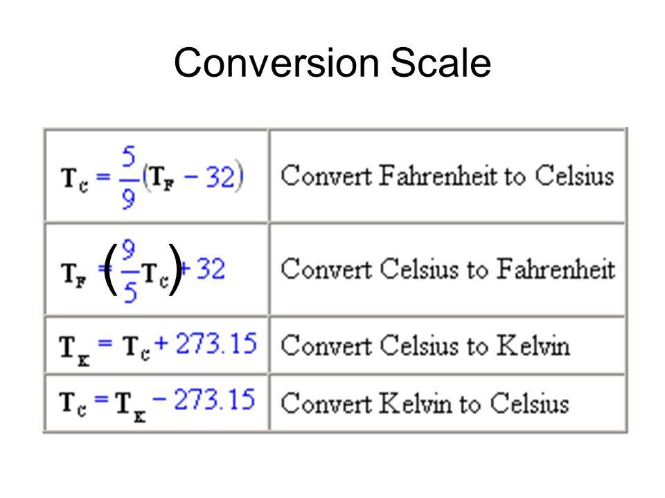 Conversion Scale ( )