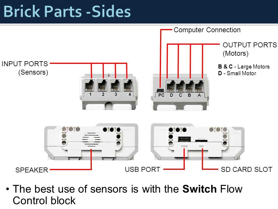 Brick Parts -Sides OUTPUT PORTS. (Motors) Computer Connection. B & C - Large Motors. D - Small Motor.