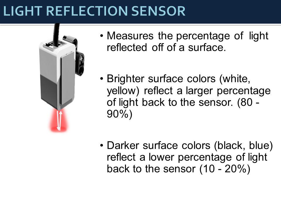 LIGHT REFLECTION SENSOR