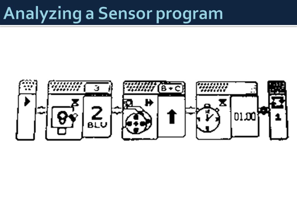 Analyzing a Sensor program