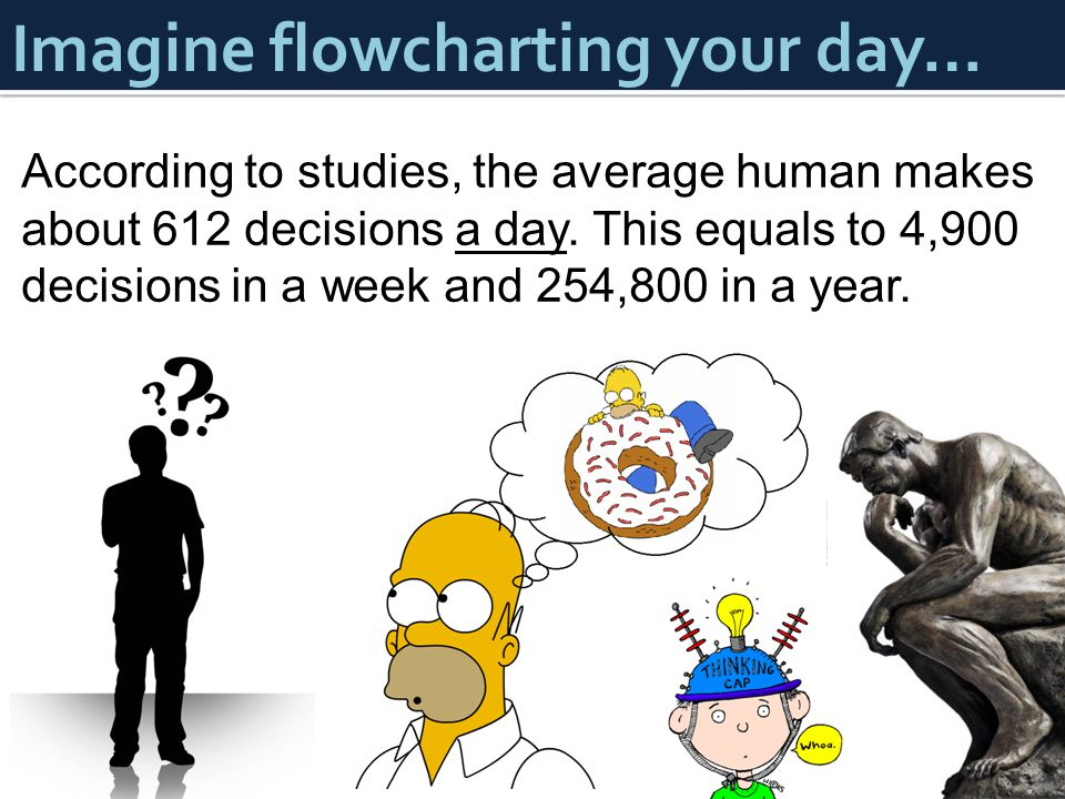 Imagine flowcharting your day…