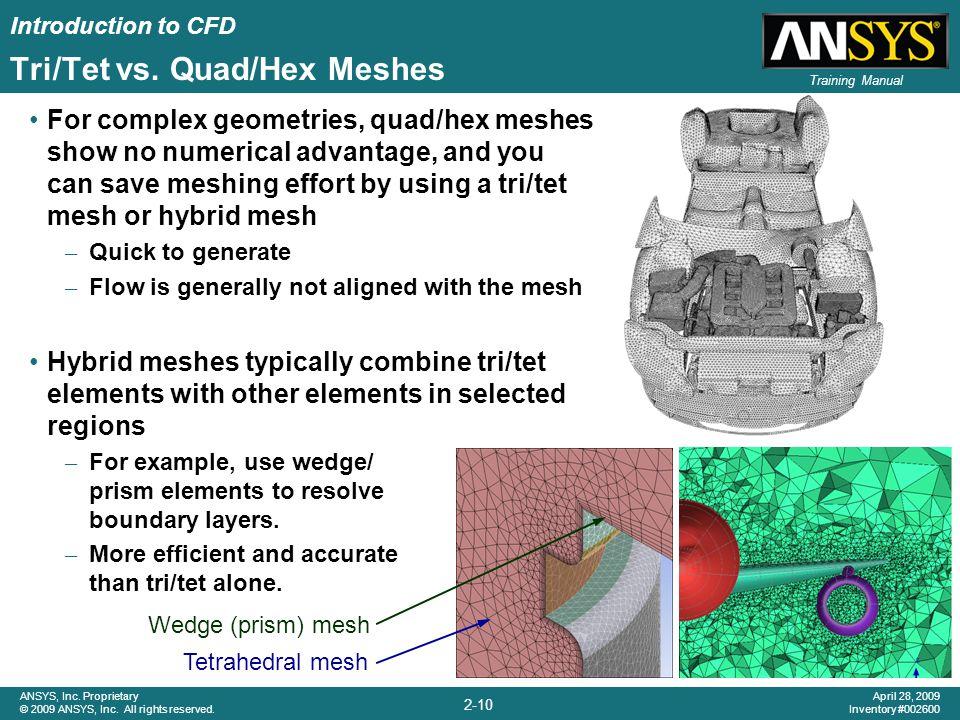 Tri/Tet vs. Quad/Hex Meshes