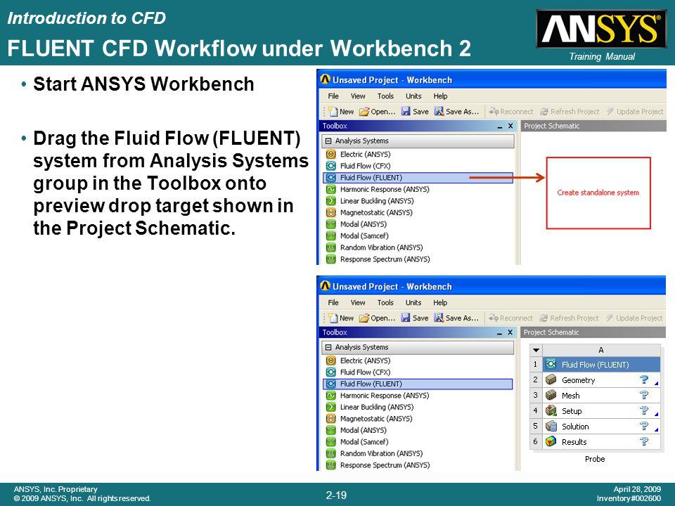 FLUENT CFD Workflow under Workbench 2