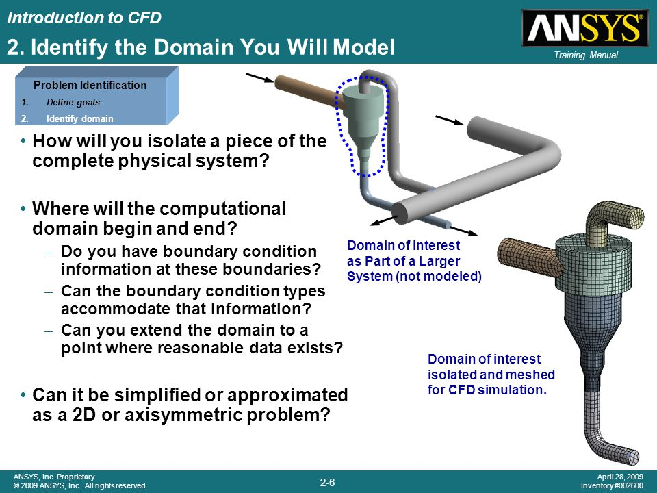 2. Identify the Domain You Will Model