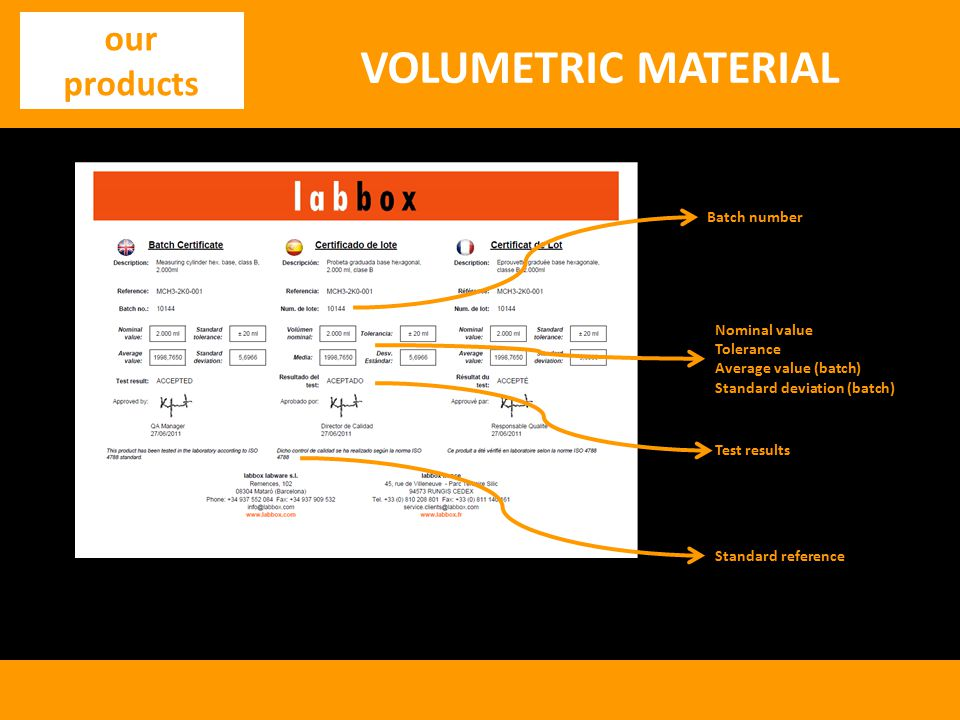 VOLUMETRIC MATERIAL our products Batch number Nominal value Tolerance