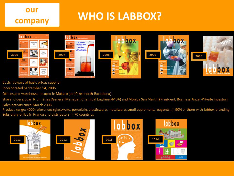WHO IS LABBOX our company Basic labware at basic prices supplier