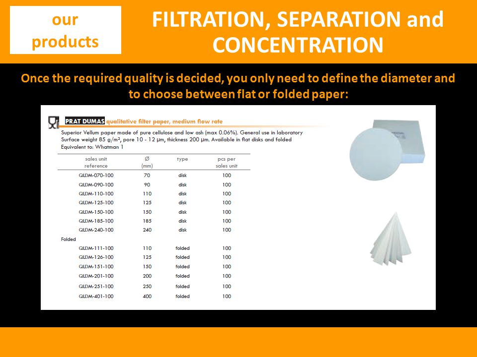 FILTRATION, SEPARATION and CONCENTRATION
