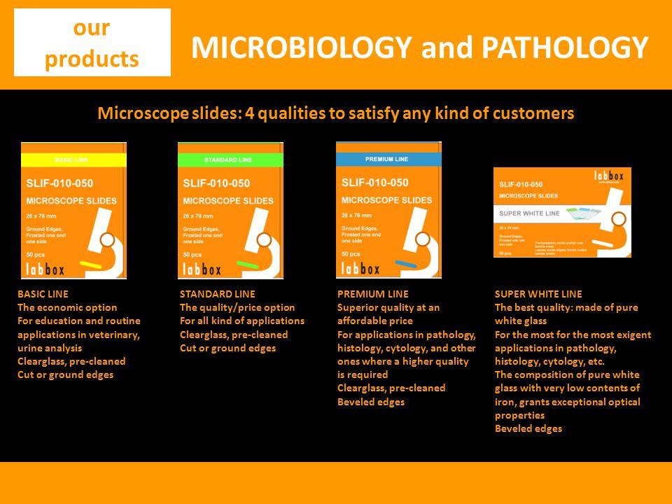 MICROBIOLOGY and PATHOLOGY