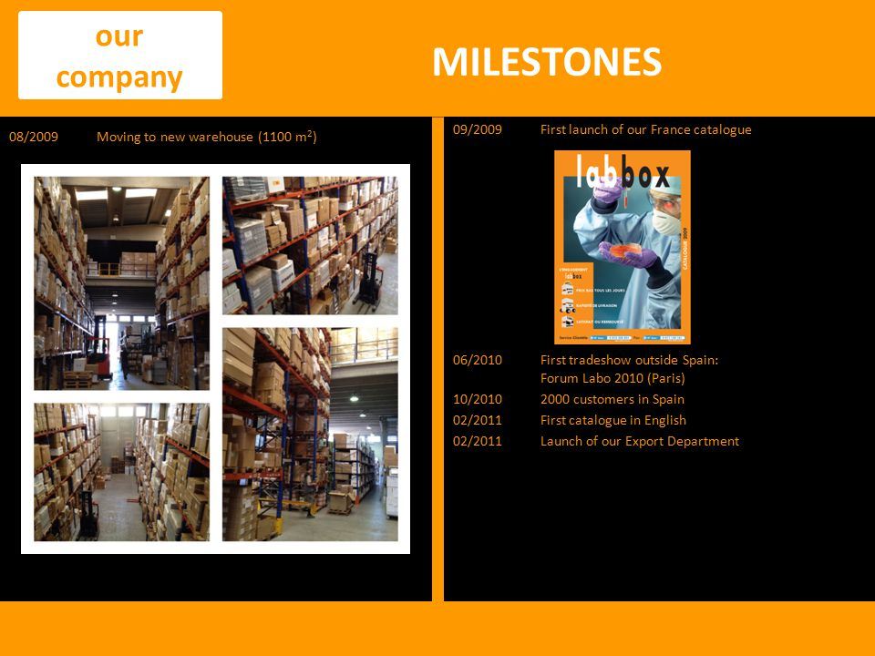 MILESTONES our company 09/2009 First launch of our France catalogue