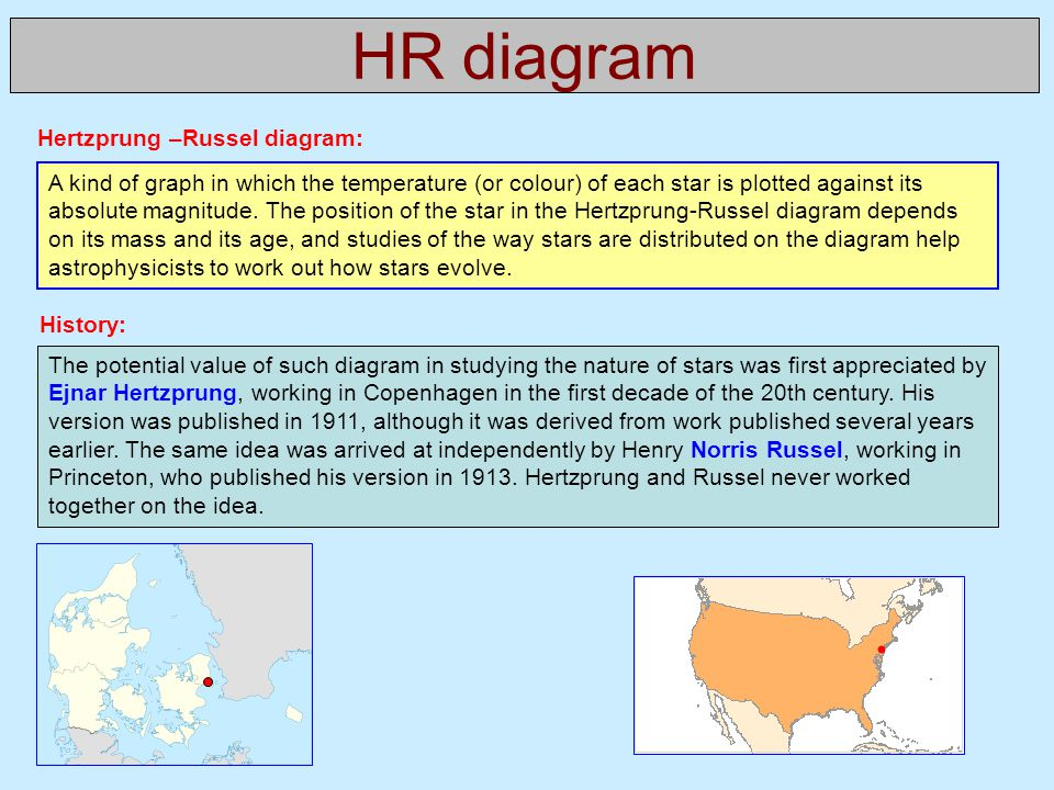 HR diagram Hertzprung –Russel diagram: