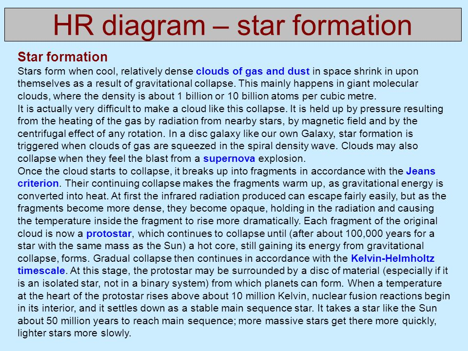 HR diagram – star formation