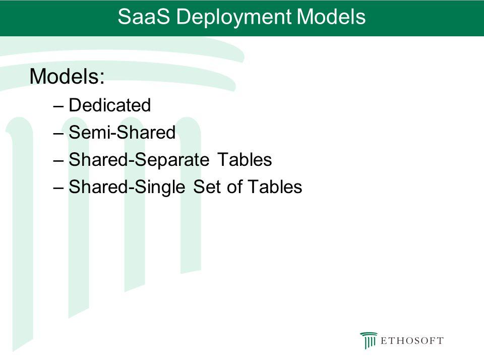 SaaS Deployment Models