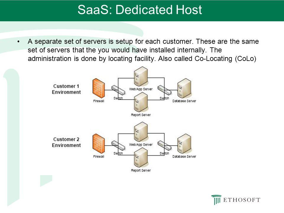 SaaS: Dedicated Host