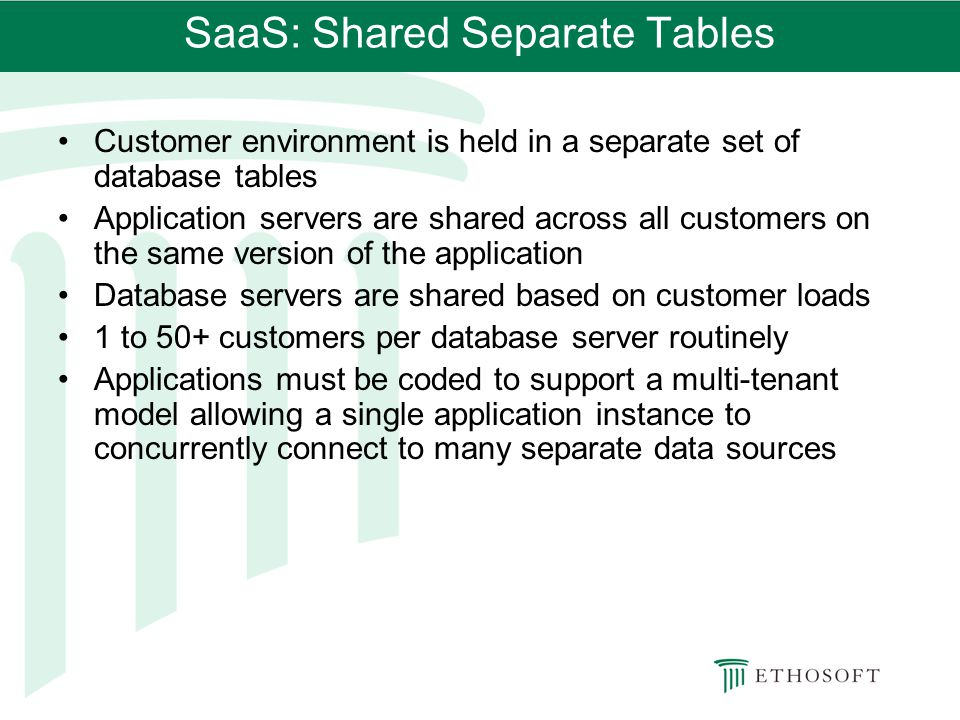 SaaS: Shared Separate Tables