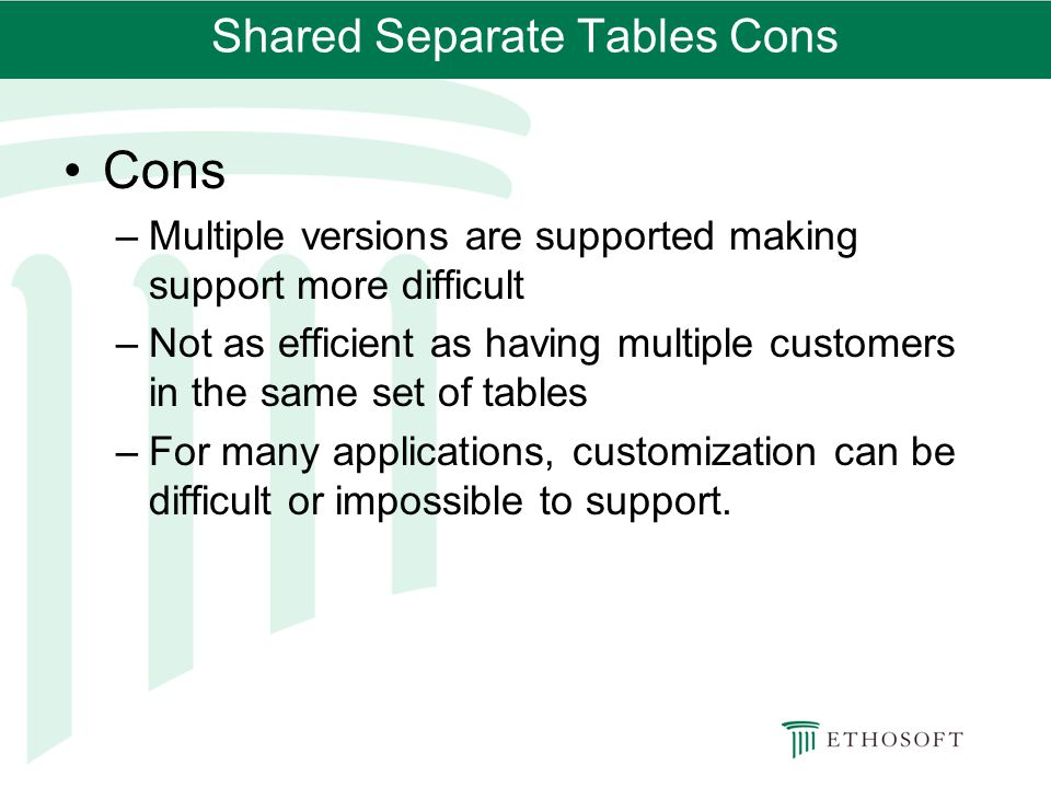 Shared Separate Tables Cons