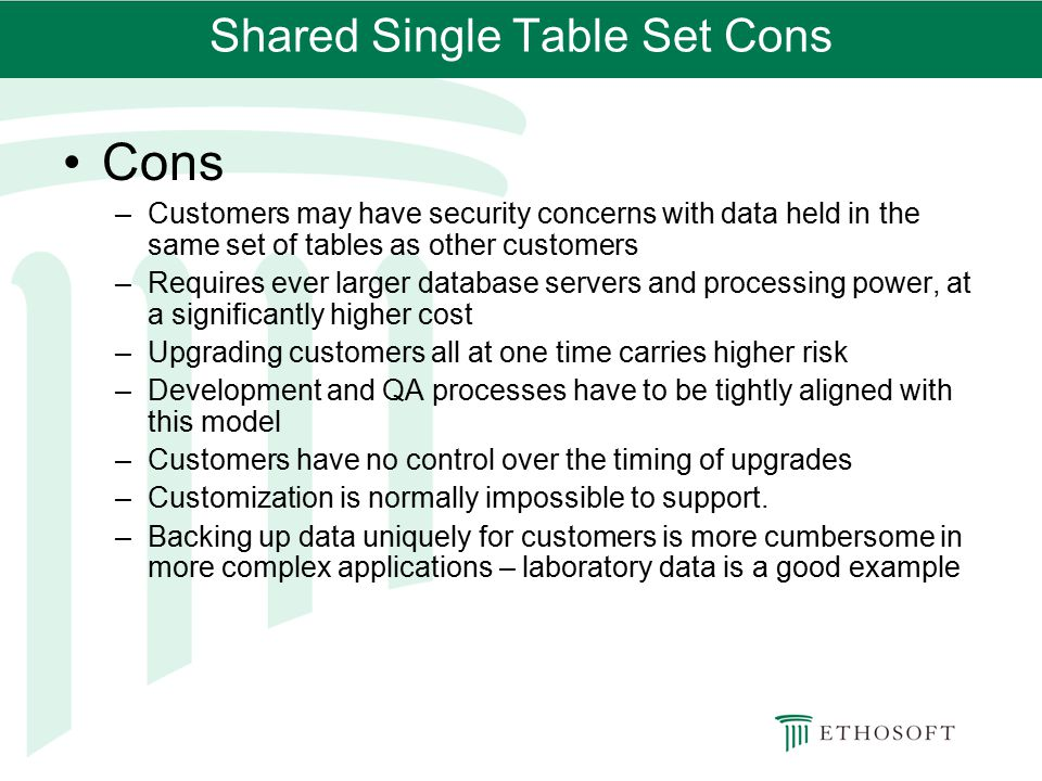 Shared Single Table Set Cons