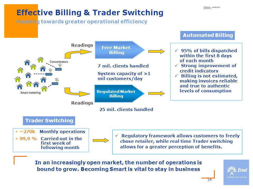 Effective Billing & Trader Switching Heading towards greater operational efficiency