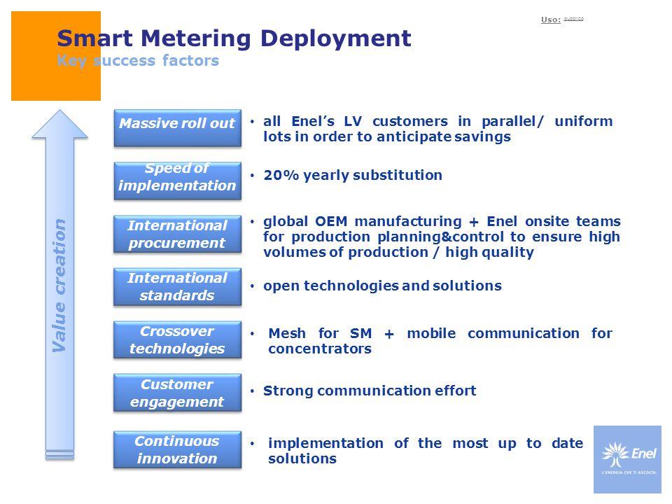 Smart Metering Deployment Key success factors