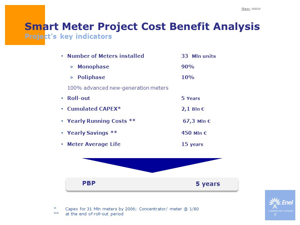 Smart Meter Project Cost Benefit Analysis Project's key indicators