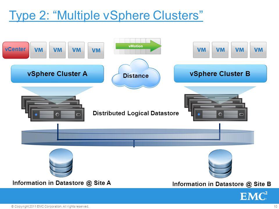 Type 2: Multiple vSphere Clusters