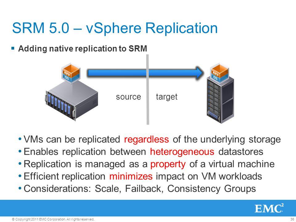 SRM 5.0 – vSphere Replication