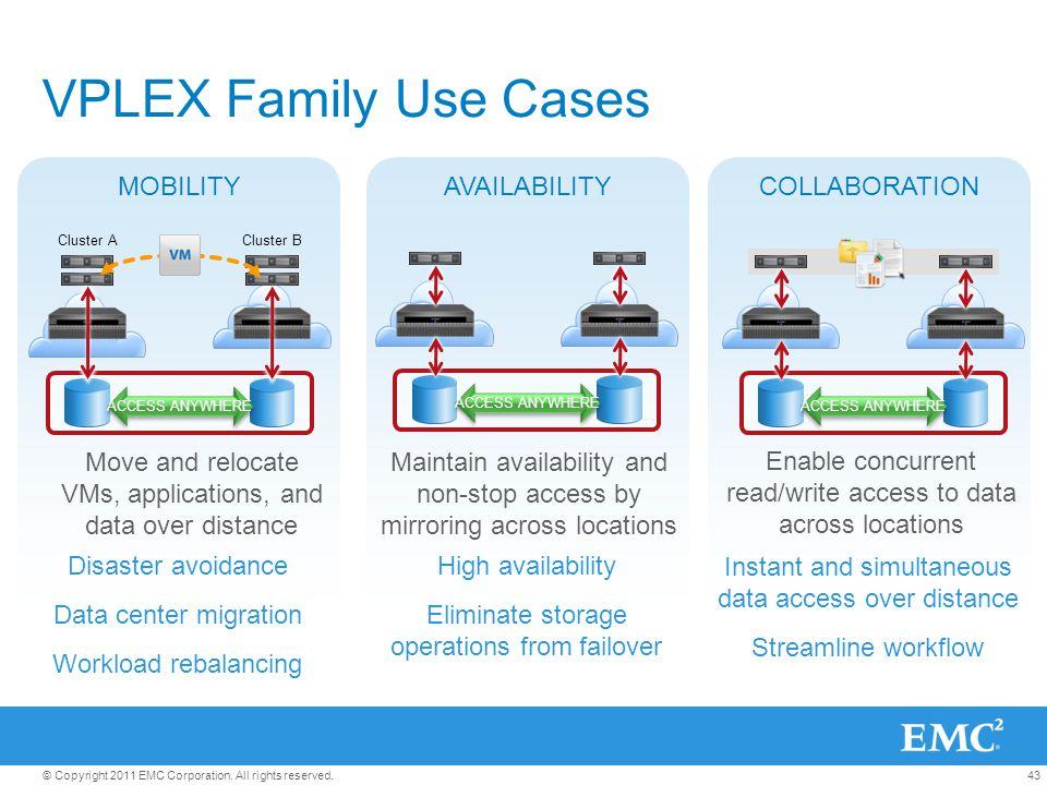 VPLEX Family Use Cases AVAILABILITY High availability