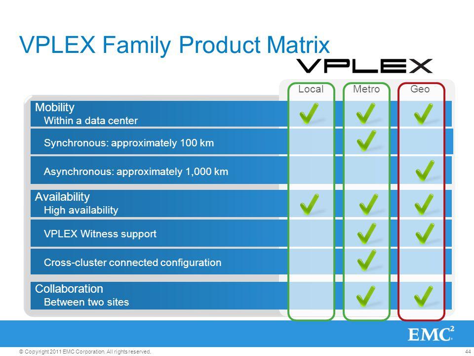 VPLEX Family Product Matrix