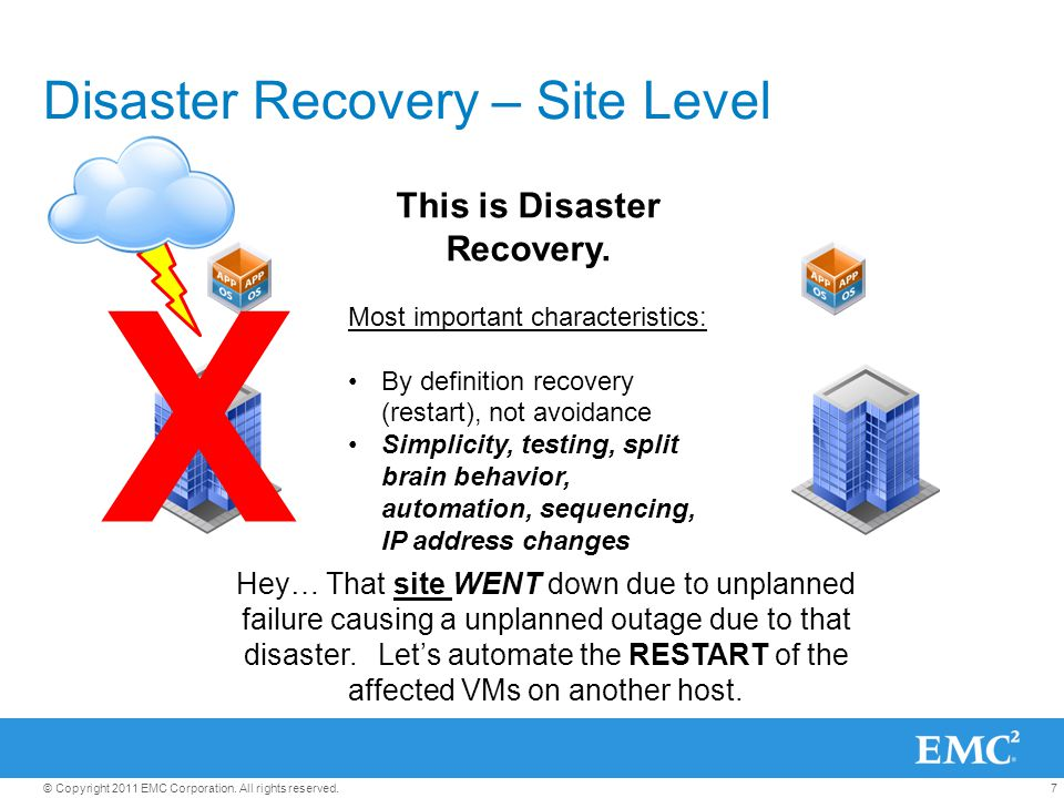 Disaster Recovery – Site Level