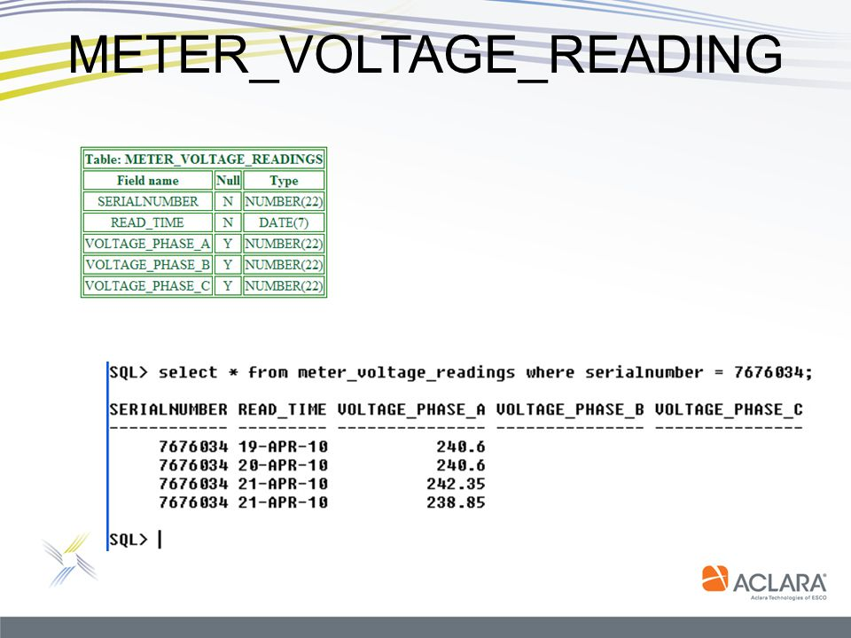 METER_VOLTAGE_READING