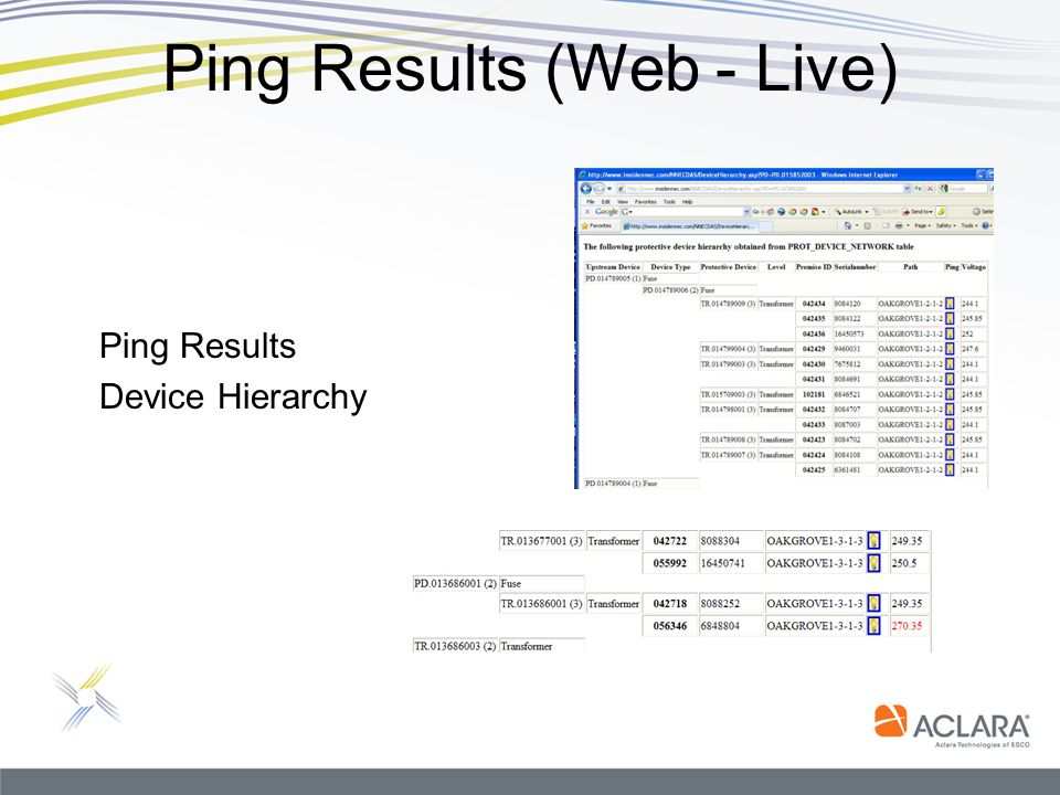Ping Results (Web - Live)