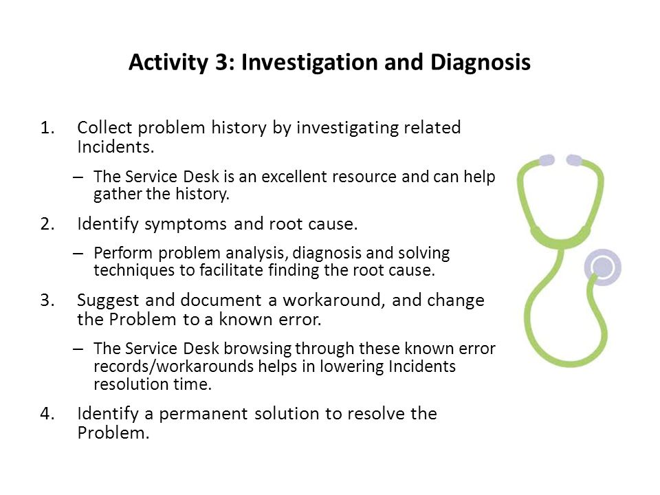 Activity 3: Investigation and Diagnosis