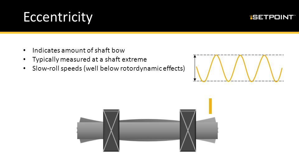Eccentricity Indicates amount of shaft bow