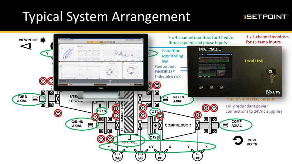 Typical System Arrangement
