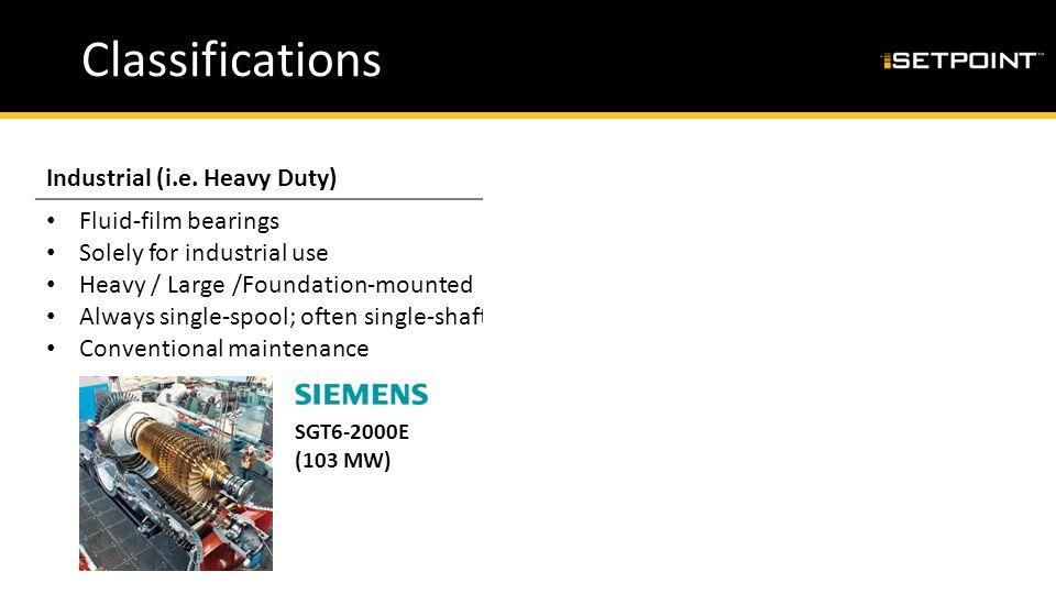 Classifications Industrial (i.e. Heavy Duty) Aeroderivative
