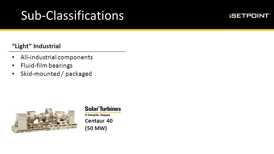 Sub-Classifications Light Industrial Hybrid