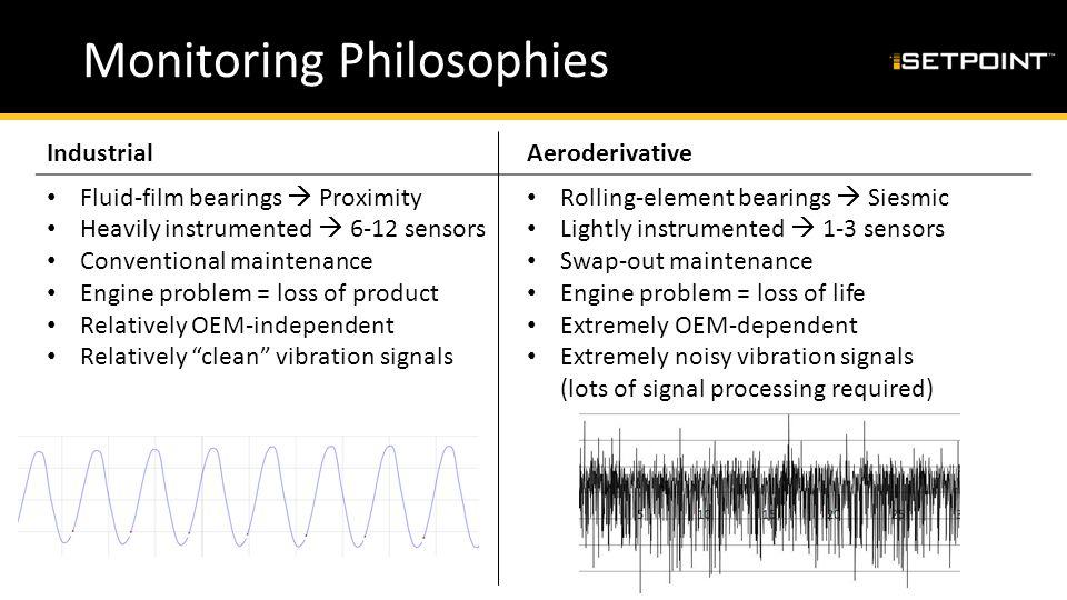 Monitoring Philosophies