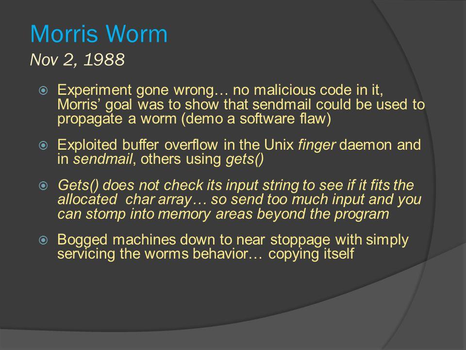 Morris Worm Nov 2, 1988