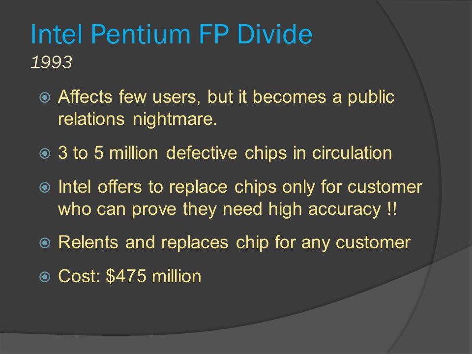 Intel Pentium FP Divide 1993