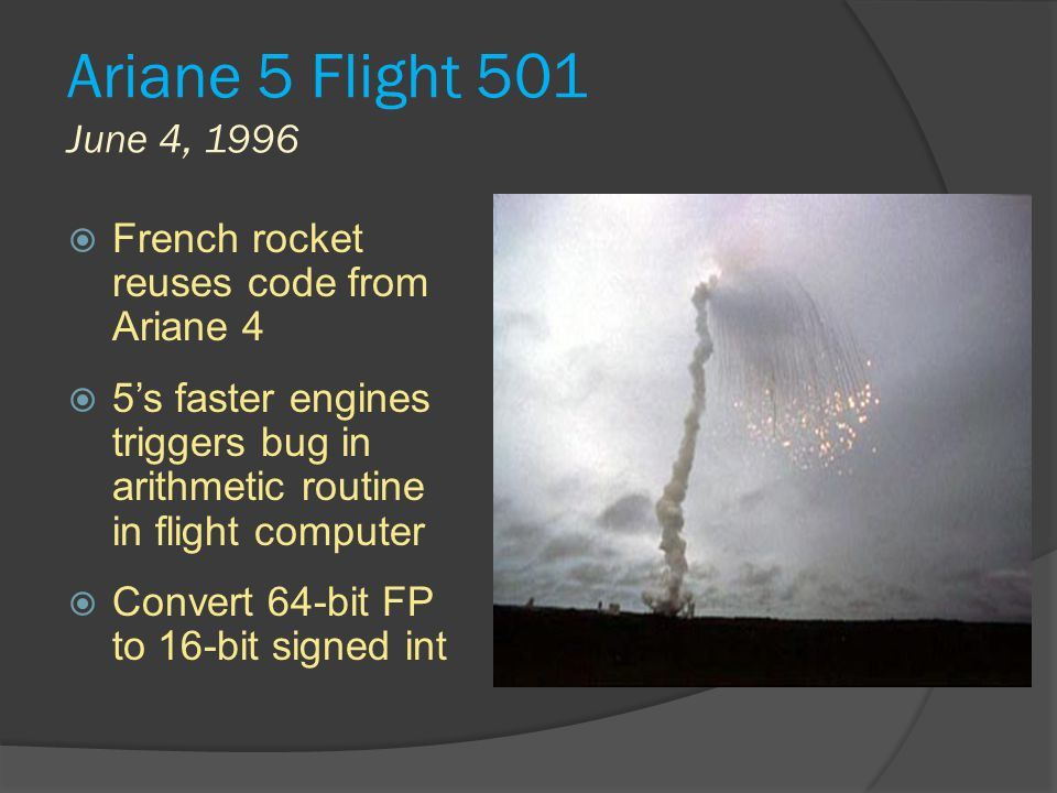 Ariane 5 Flight 501 June 4, 1996 French rocket reuses code from Ariane 4.