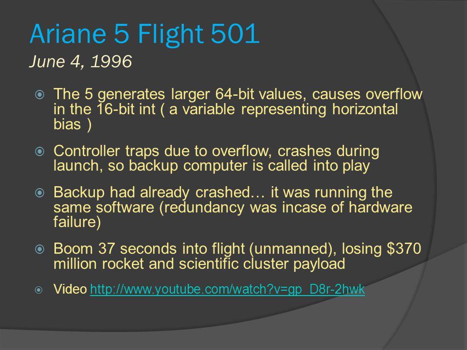 Ariane 5 Flight 501 June 4, 1996
