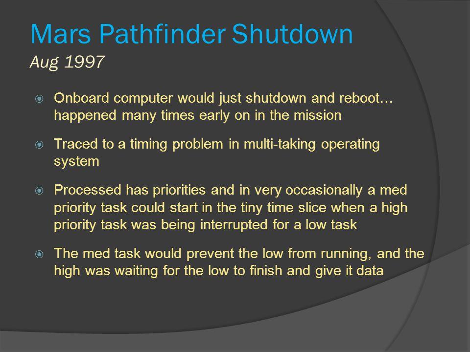 Mars Pathfinder Shutdown Aug 1997