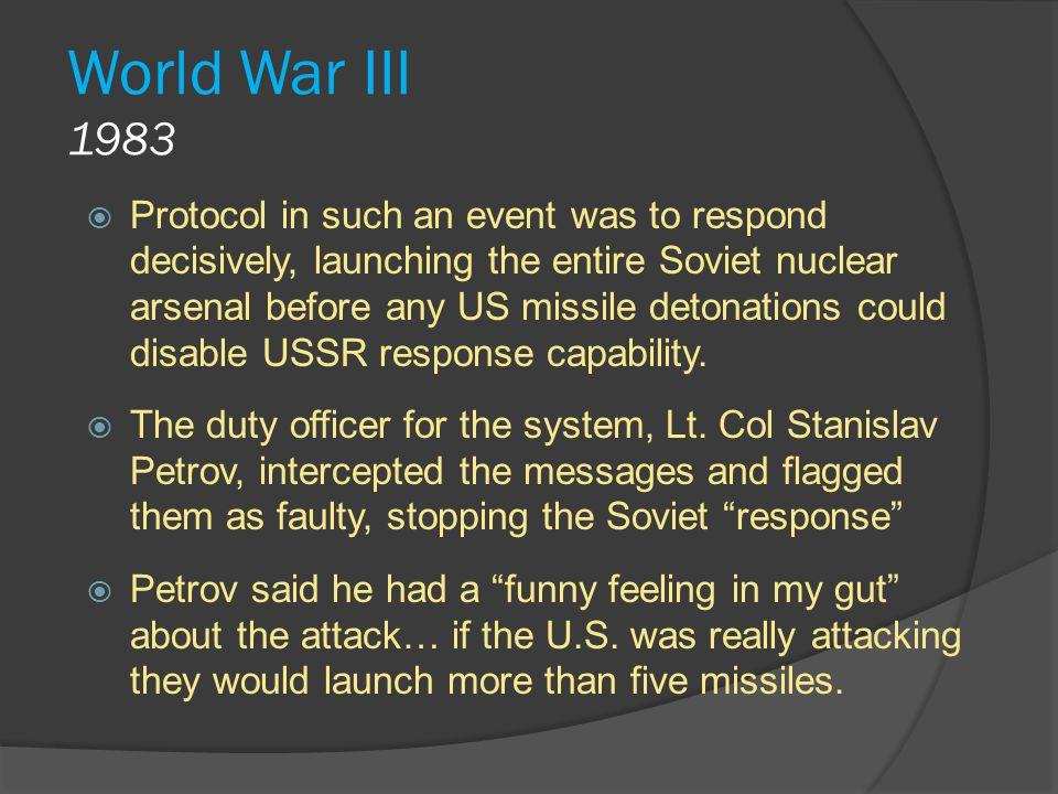 World War III 1983